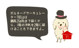 ボルネードサーキュレーター783jpについて説明している犬の画像です